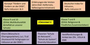 foerdernetz_1