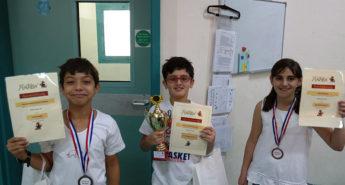 Antolin-Gewinner Schuljahr 2016/17